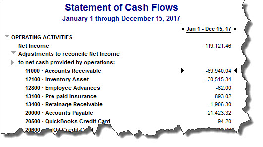 Figure 2 statement of cash flows